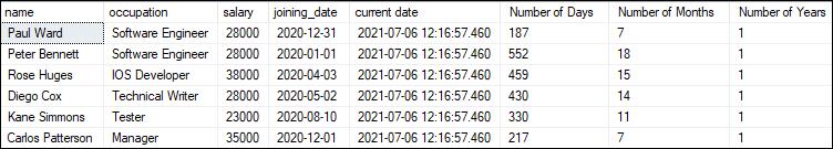 SQL Server DATEDIFF Function