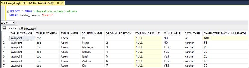 SQL Server Describe Table