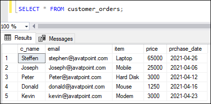 SQL Server SELECT INTO