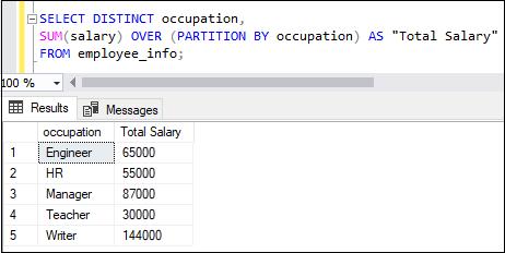 SQL server sum function