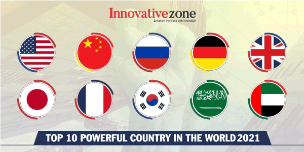 Top 10 Countries in the World