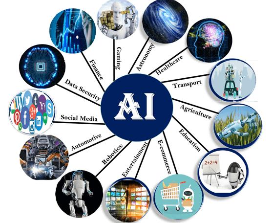 Application of AI