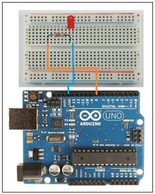 Arduino Blinking an LED
