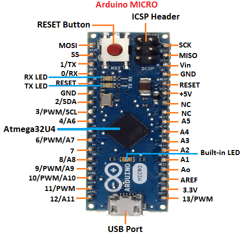 Micro arduino pinout pro Pro Micro