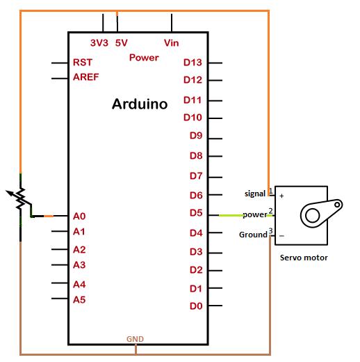 Arduino Servomotor using Potentiometer