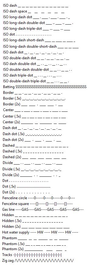 AutoCAD LineTypes