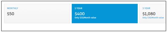 AutoCAD Price
