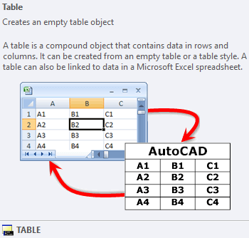 Icons of AutoCAD 2D Display