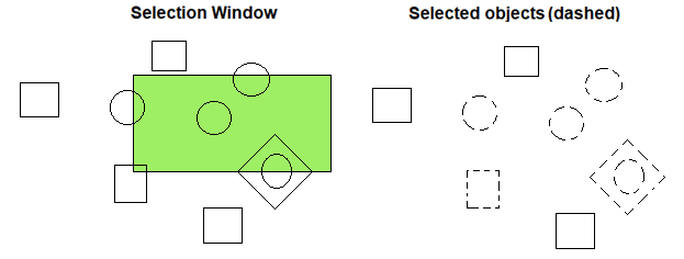 Selection Method in AutoCAD