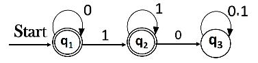 Arden's Theorem