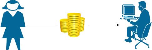 Blockchain Double Spending