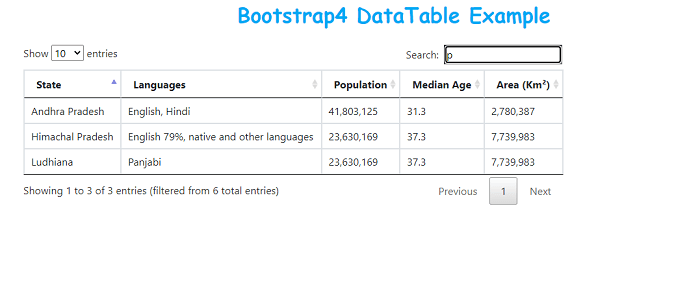 Bootstrap 4 Data table
