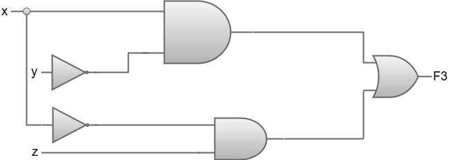 Examples of Boolean algebra simplifications using logic gates