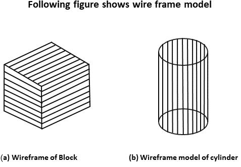 3D Modelling System