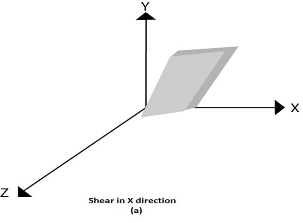 Shearing