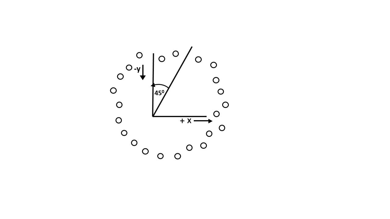 Bresenham's Circle Algorithm