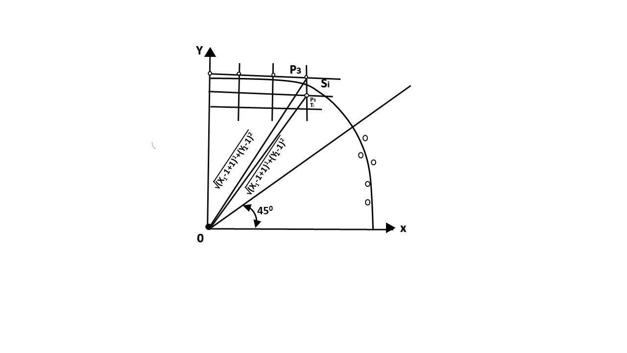 Computer Graphics Bresenham's Circle Algorithm - javatpoint