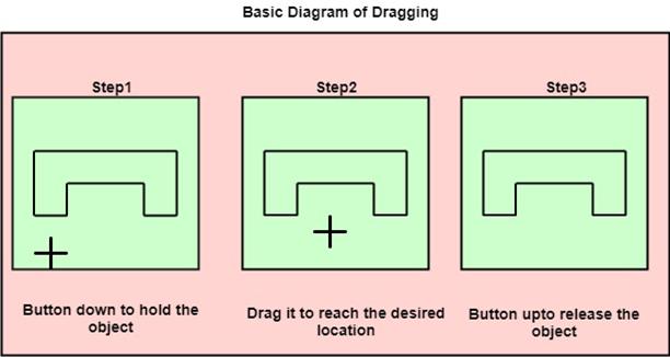 Dragging