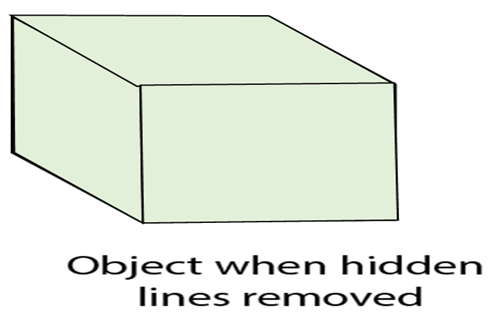 Hidden Surface Removal
