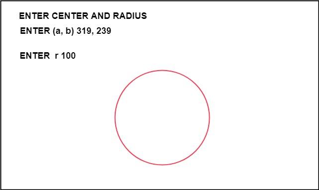 Computer Graphics Midpoint Circle Algorithm - javatpoint