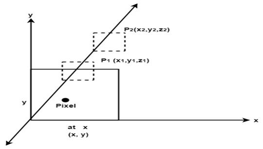 Computer Graphics Z-Buffer Algorithm - javatpoint