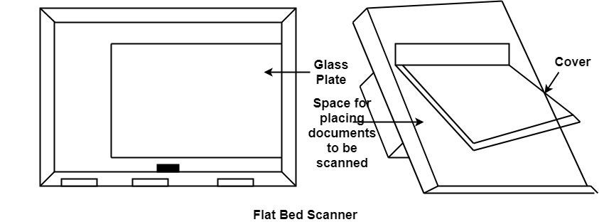 Image Scanner - Flat Bed Scanner