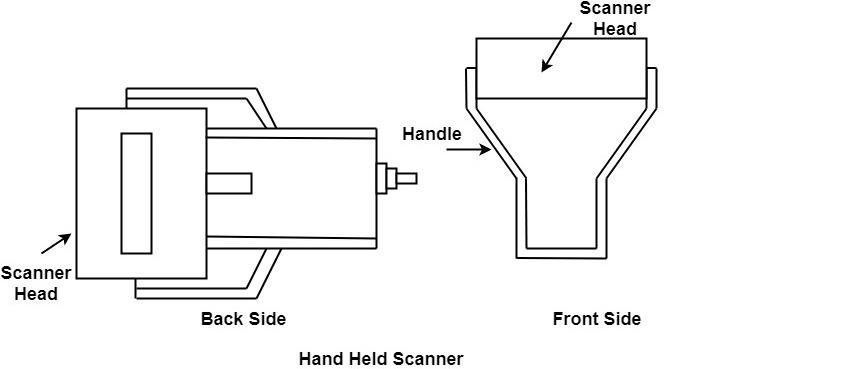 Image Scanner - Hand Held Scanner