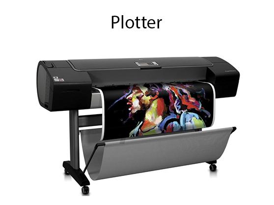 Computer Graphics | Plotters - javatpoint