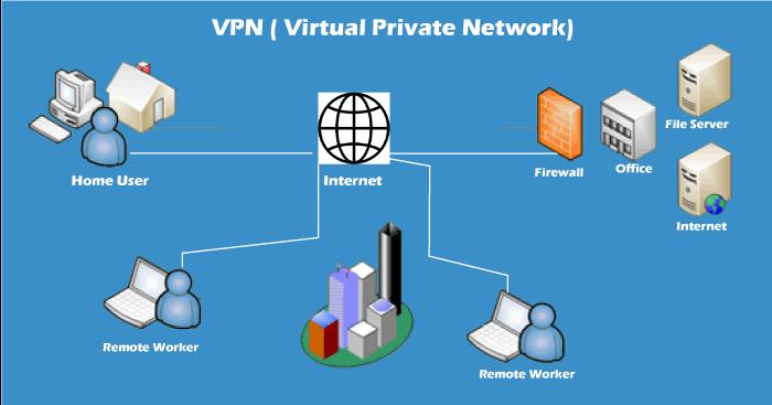 Fundamentals of Computer Networking