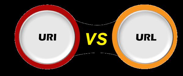 URI vs URL