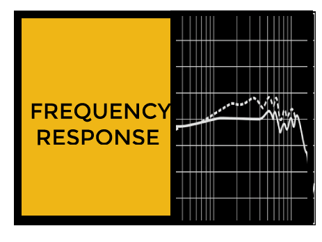 Basic concepts of frequency response