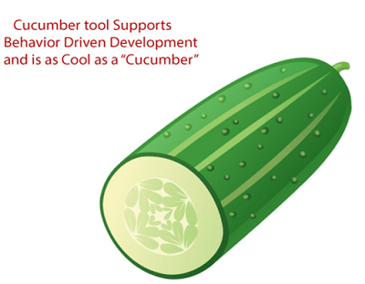 Introduction to Cucumber Testing