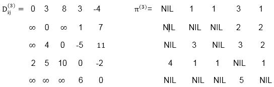 Floyd-Warshall Algorithm