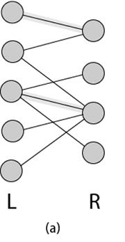 Maximum Bipartite Matching