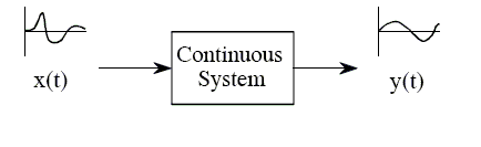 Continuous Systems vs Discrete System