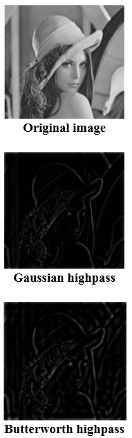 High Pass vs Low Pass Filters