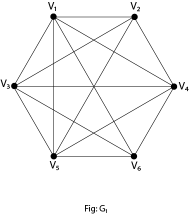 Planar and Non-Planar Graphs