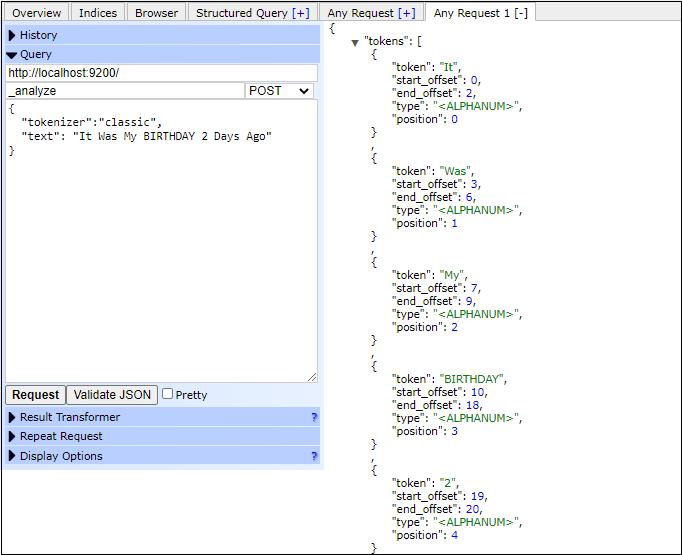 Elasticsearch Analysis