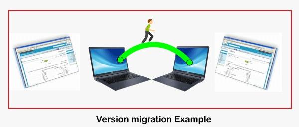 Elasticsearch Migrations between Versions