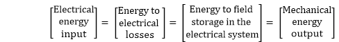 Electromechanical Energy Conversion Principles