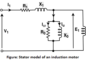 Equivalent circuit of an Induction Motor - javatpoint on induction motor theory, induction motor schematic, induction motor wiring diagram, ac induction motor diagram, motor starter circuit diagram, induction motor starter circuit digram, electric motor circuit diagram, three phase induction motor diagram, motor encoder circuit diagram, stepper motor circuit diagram, induction electric motor diagram, servo motor circuit diagram, induction motor parts list, induction motor equivalent circuit, dc motor circuit diagram, hydraulic motor circuit diagram, induction motor controller, motor speed control circuit diagram, induction motor alternating current, motor controller circuit diagram,