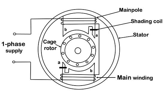 induction motor diagram