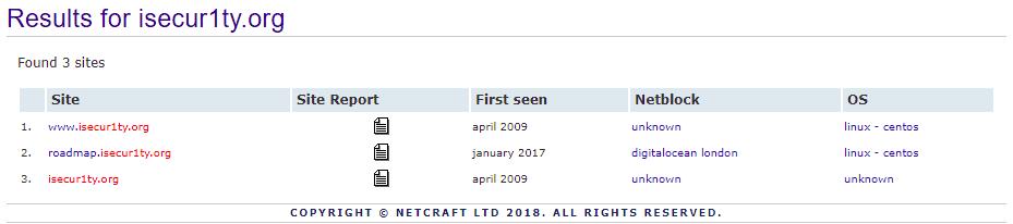 Netcraft