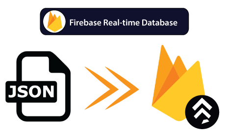 Data Organization in Firebase Real-time Database