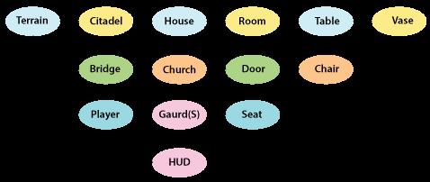 Design language in Godot