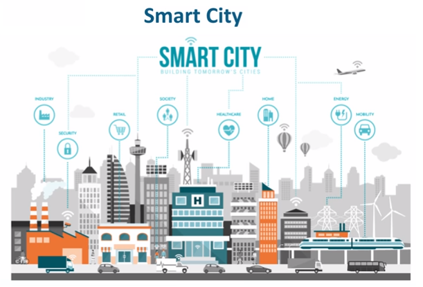 IoT Smart Home and Smart City Application