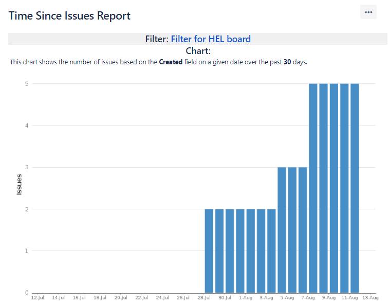 Jira Reports 5