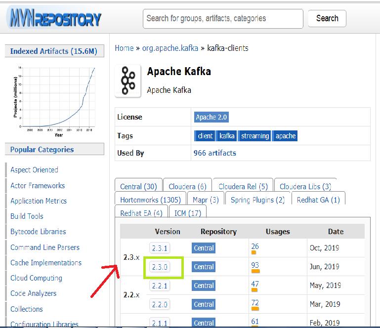 Creating Kafka Producer in Java