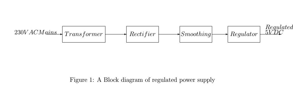 Latex Block Structures