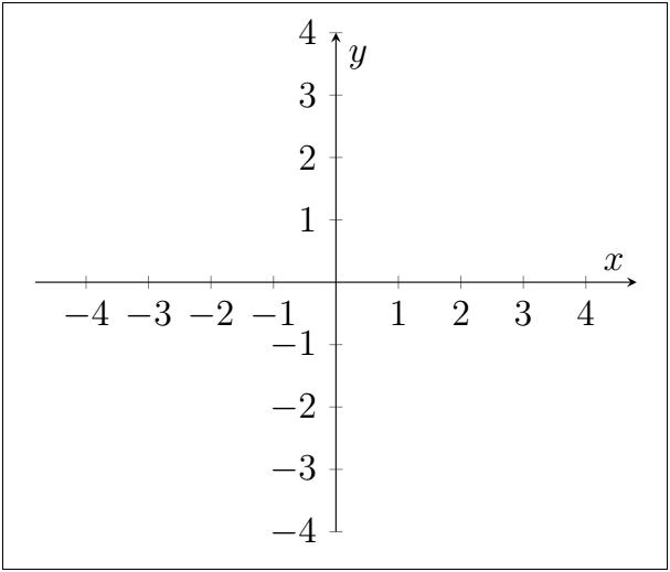 Latex graph of equations using Tikz